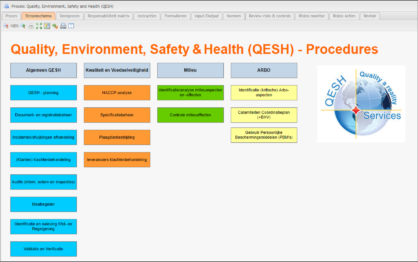 HSE software